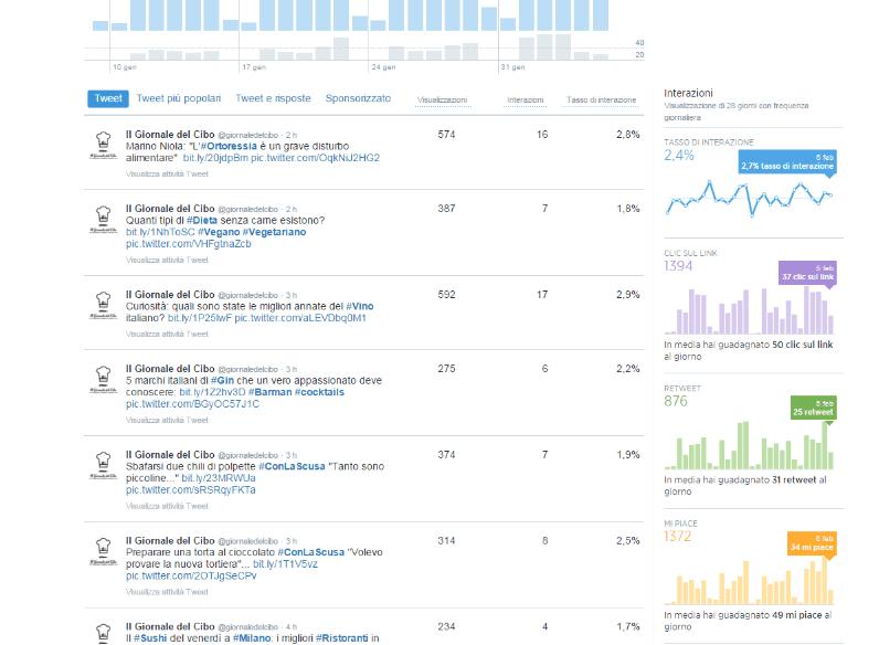 twitter-analytics3