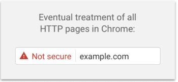 Protocollo HTTPS sito sicuro