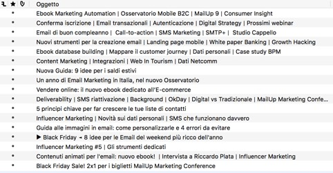 come scrivere email efficace
