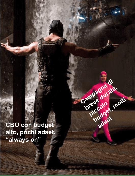 Campagna CBO budget