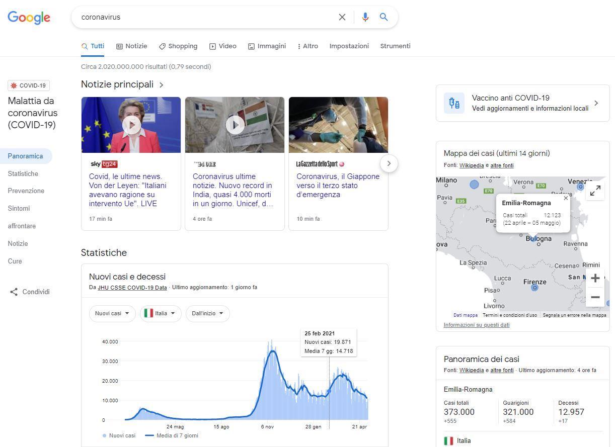 Google contro le Fake News